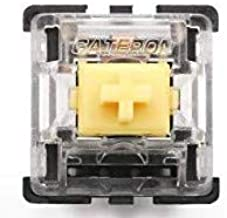 gateron yellow