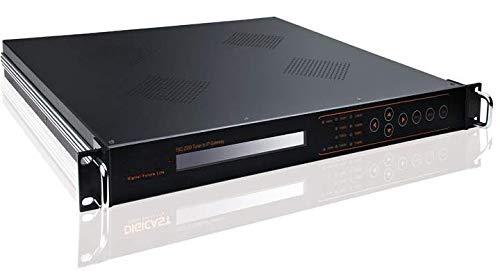 Gowe Tuner oder ASI-zu IP-Gateway, 32SPTS Ausgabe über GigE Port, auf DVB Rundfunk und DTV Headend System