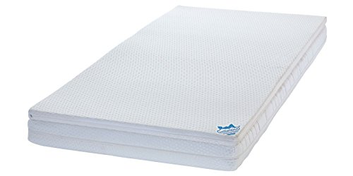 Wolkenkind® Premium Tergo-Vital Komfortschaum Matratzenauflage 180 x 200 x 5cm weiß, Made in Germany, Topper für Boxspringbetten geeignet