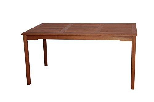 Ploß Tisch Lissabon 150 cm - Holz-Gartentisch in Braun für 4-6 Personen - Esstisch für Outdoor-Tisch für Garten & Balkon - Massivholztisch aus Robinie - Terrassen-Tisch geölt