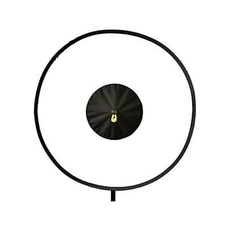 RoundFlash Dish(ラウンドフラッシュ) クリップオンストロボ用ソフトボックス