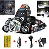 Newest Version of Brightest LED Headlamp 20000 Lumen Flashlight Improved LED, Rechargeable 18650 Headlight flashlights Waterproof Hard Hat Light, Bright Head Lights, Camping, Running headlamps