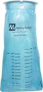 Best medegen medical products llc Reviews