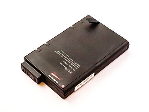 Accu compatibel met Duracell DR202 | 10.8 Volt | 6600 mAh | 71.28 Wh Li-Ion accu
