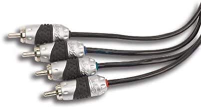 SHI4320 - Stinger 20 foot - 4 Channel HPM3 RCA Cables