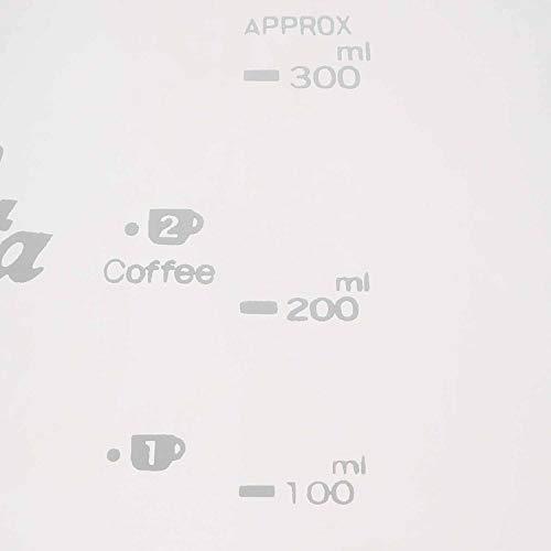 カリタ 300サーバーN 101ドリッパー用 電子レンジ用 300cc #31203