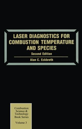 Laser Diagnostics for Combustion Te…