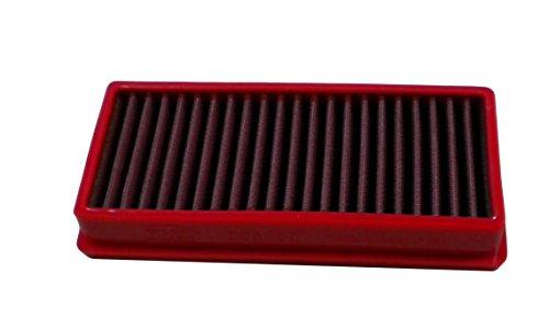 BMC FM828/20 Sport Replacement luchtfilter, meerkleurig