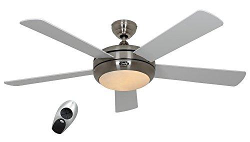 CasaFan 9513263 Huisventilator met ventilator
