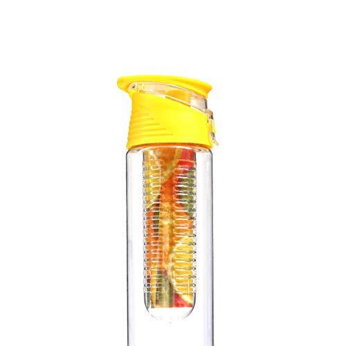 fruit fles kruidvat