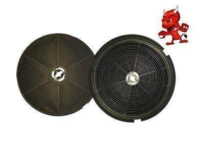 SPARSET 2 Aktivkohlefilter Kohlefilter Filter passend für Dunstabzugshaube Venus II mit der Artikelnummer: 4056, 4059