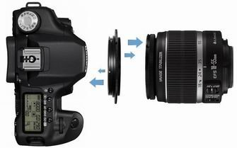 SUPERNIC Lens Reversal Macro Reversing Ring 58Mm for Canon Eos with microfiber cloth