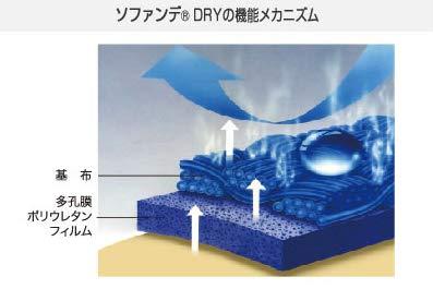 oxtos(オクトス)高透湿防水シュラフカバーレギュラー(アイスブルー)