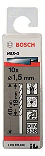 Bosch Professional Metallbohrer HSS-G geschliffen (10 Stück, Ø 1,5 mm)