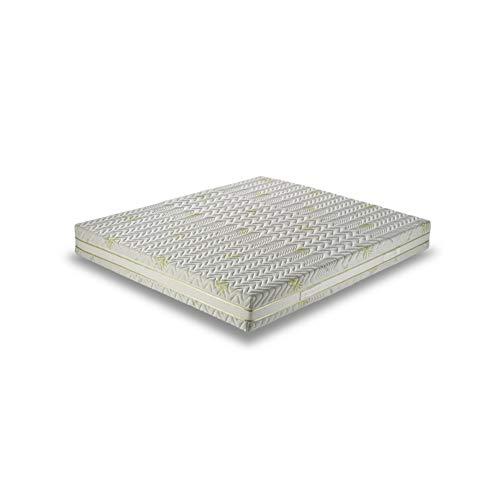 Memo Polargel H22 Matratze mit kühler Wärmeregulierung mit 4 cm Polar Gel + AirPur® mit abnehmbarem Anti-Milben-Bezug mit Sommer- und Winterseite für Doppelbett 170 x 200 cm