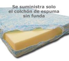 Colchón económico espuma blando D20 (90x180x10)