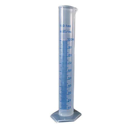 GCDN Messzylinder, 100 ml, 250 ml, Labormessung, Schule, Drucklinie, günstig, Mistry Laborbedarf, graduierte Flüssigkeit, transparent, PP (100)