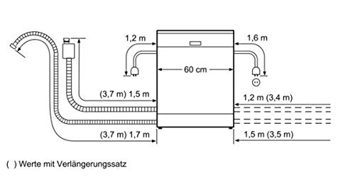 Bild 3: Bosch SMS46LW00E
