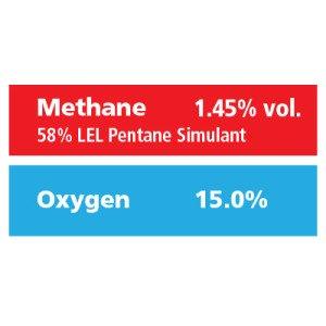 Gasco Multi-Gas 314: 1.45% vol. Methane Pentane Equival Atlanta Mall LEL 58% Max 81% OFF