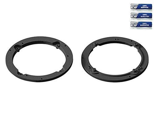 test Citroen Speakering |  Fiat |  Ford |  Honda |  Lancia |  Mazda |  Peugeot |  Suzuki… Deutschland