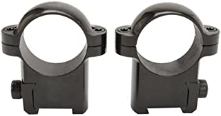 Burris Optics CZ-Style Rings 420130, 420140, Designed to Fit CZ Receiver - Mounting Accessories, Burris Rings Mount