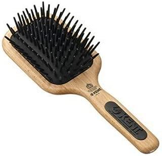 kent brushes model