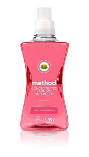 Method...