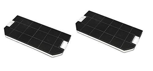 Aktive Kohlefilter geeignet für Dunstabzugshauben: Bosch, Siemens, Neff, Küppersbusch, Constructa, Gaggenau.(2x Stück)