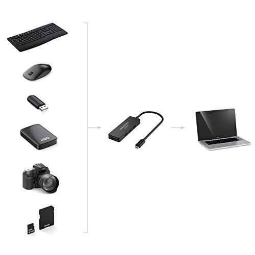deleyCON 3 Port USB 3.0 HUB + Kartenleser mit USB C-Stecker Datenhub Speicherkarten Lesegerät SDHC Micro SD USB Typ C Anschluss Windows Mac Tablet Smartphone OTG