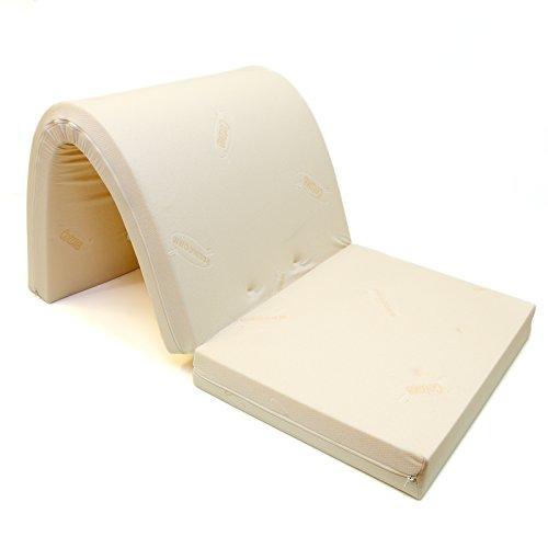 RESINGOMM Materasso Matrimoniale per Divano Letto Prontoletto 160x190x10 in Alta Densità 30kg al m3 Tessuto Resistente Cotone 9 Fettucce per Ancoraggio Rigido Altamente Indeformabile.