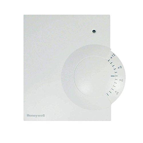 Honeywell Formschönes, schlichtes Design