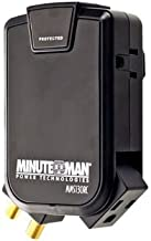 Minuteman 3-Outlet/1-Rotating Outlet, 1 Rotating Coax Slimline Wall-tap (MMS130RC)