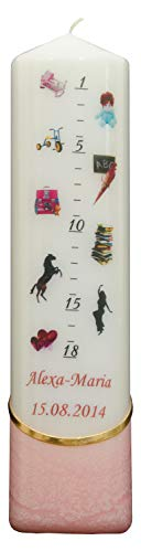 MeissnerHandel - Auswahl - Lebenslicht/Geburtskerze/Geburtstagskerze - rosa - ca. 60 x 240 mm - farbig getaucht - mit indiv. Name und Datum - (Motiv 002)