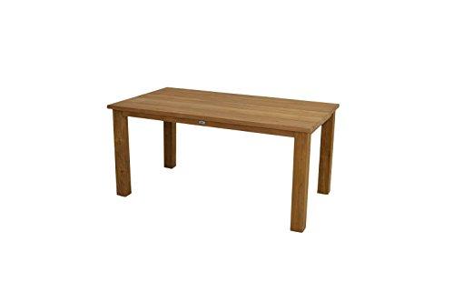 Ploß Ploß Outdoor furniture Laredo Rustikal-Dining-Tisch, Old-Teak, 160 x 90 x 75 cm