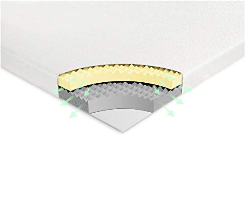 Vesgantti 6cm Memory Foam Mattress Topper Small Double, 2-Layered Bed Topper Small Double with Elastic Straps and Hypoallergenic Washable Cover - Small Double