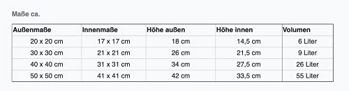 geli Thermo Plastic -  Lippert Pflanzkübel