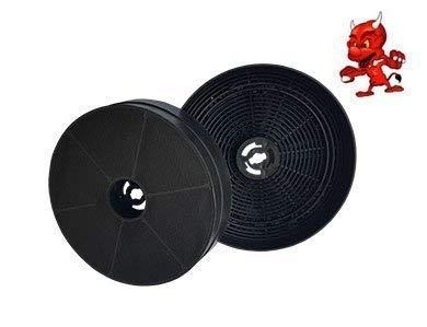 SPARSET 2 Aktivkohlefilter Kohlefilter Filter passend für Dunstabzugshaube AKPO WK-5