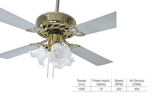 Crompton Uranus 1200mm 72-Watt Ceiling Fan (Ivory)