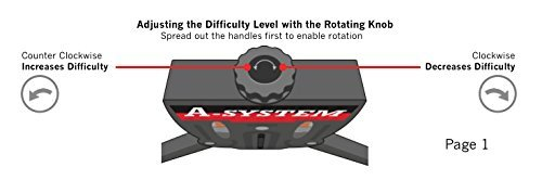 A-System Power Twister with Adjustable Resistance