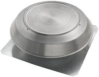 Broan 358 Roof Mount 120-Volt Powered Attic Ventilator, 1000 CFM