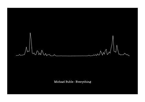 Michael Buble – Everything – Heartbeat Sound Wave Kunstdruck