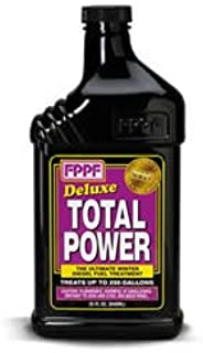 total fuel additives