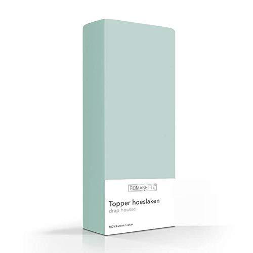 Luxe Verkoelend Topper Hoeslaken - Mint - 200x200 cm - Percal Katoen - Romanette - Voor Matrassen Tot CM