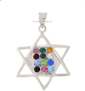 Best star of jerusalem bulbs Reviews