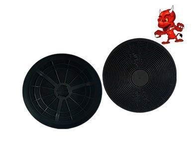1 SET 2 Aktivkohlefilter Fettfilter Kohlefilter Filter CF 110, CF110 für Dunstabzugshaube Abzugshaube PKM