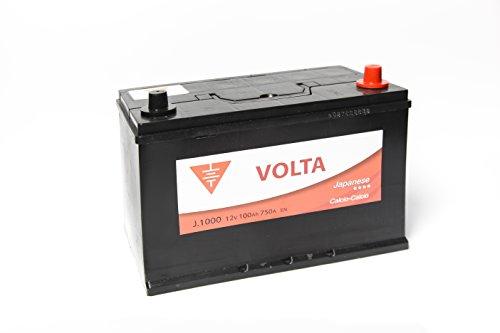 Bateria de coche 100 Ah caja asiática +Dcha
