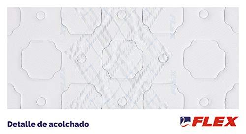 Colchón Flex Multielastic Visco - 3