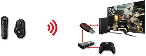 XIMAPEXPS4/PS3/xboxone/xbox360【国内正規品/一年間保証/日本語版アプリAndroid/iphone/PC】