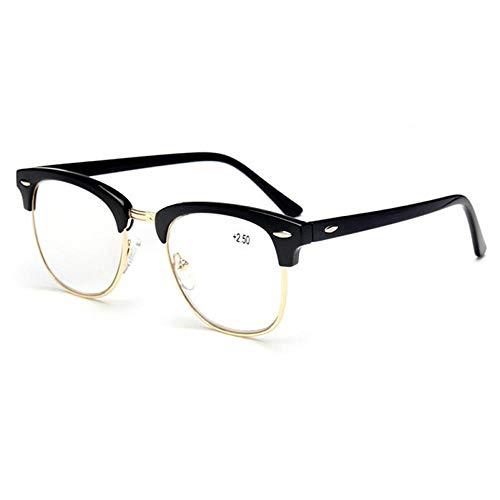 CQKJ Modische Lesebrille Halbbrille Metall Moderne Ultra Klare Sicht Im Vintage Stil Außergewöhnliche Brillen Für ältere 200 BrightBlack-Silver