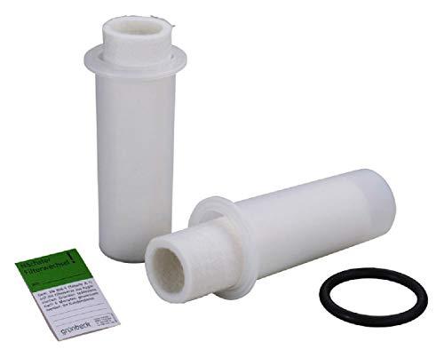 Grünbeck Ersatzfilter für Wasserfilter FS 1 2er Pack (50 µm mit Schutzglocke) *** (Filterhülse Vlies Filter Feinfilter Hauswasserfilter Kerzenfilter Ersatzkerzenfilter Filterkerze)